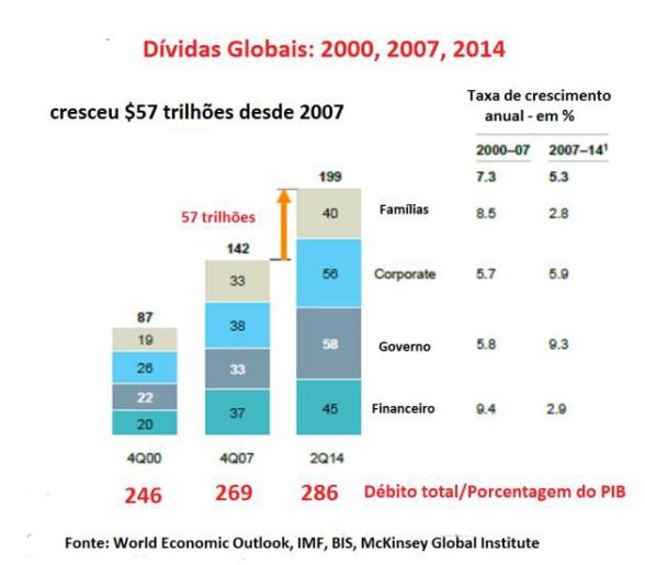 tabela-1-dividas-globais