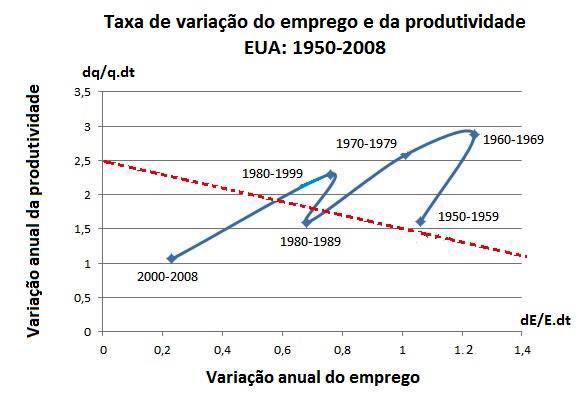 tabela-6-variacao-emprego-produtiv-50_08
